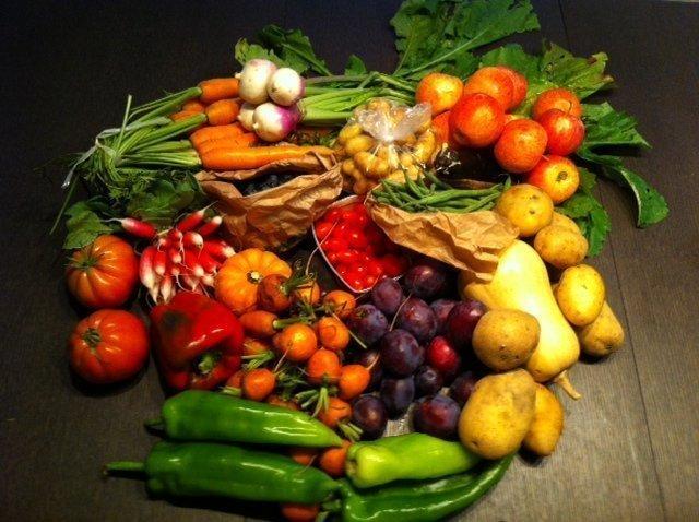 vegbox contents