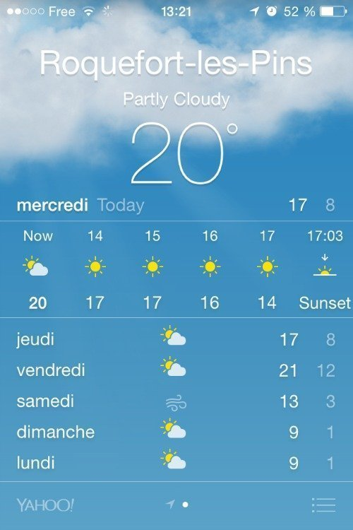 weather 18 Nov Roquefort les Pins